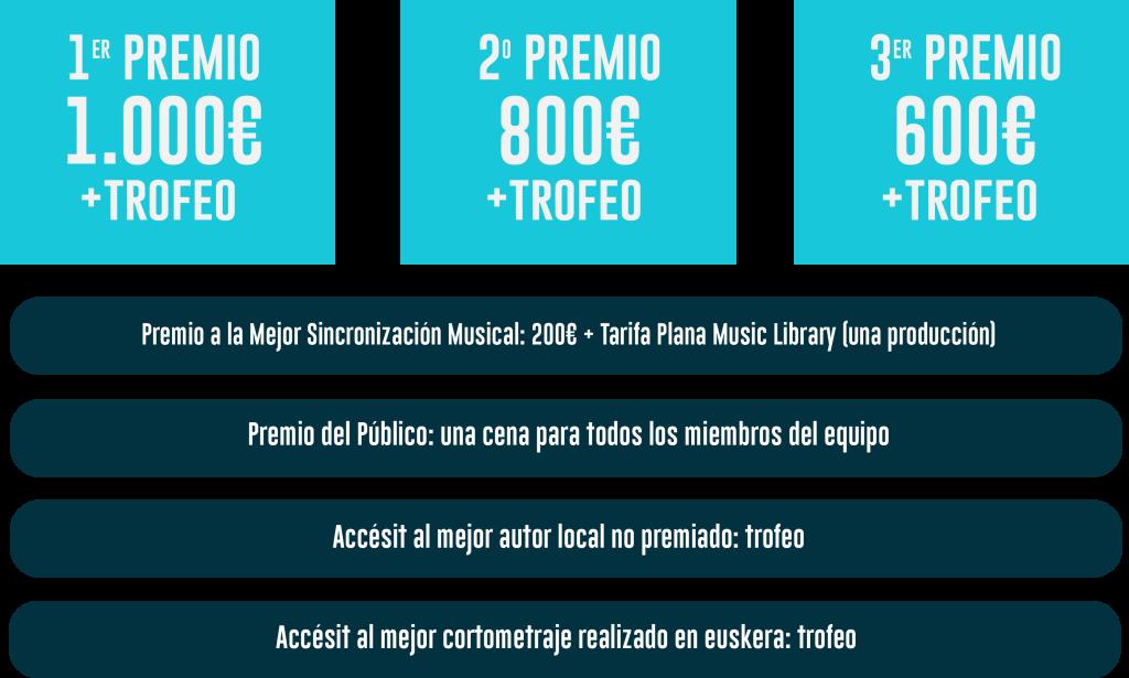 PREMIOS WEB 2019 CAST